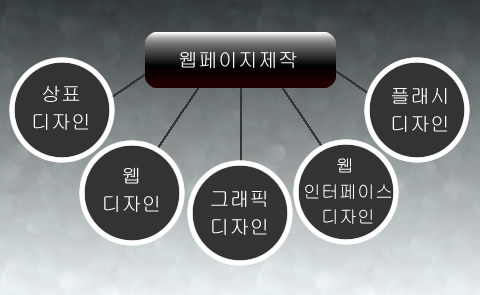 Korean Website Design